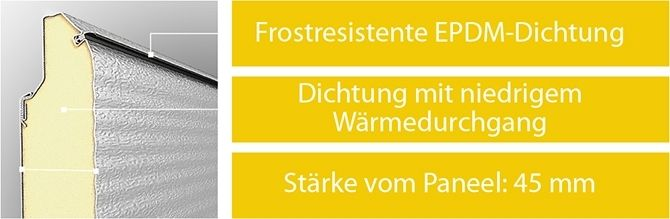 Garázskapu részeinek leírása németül