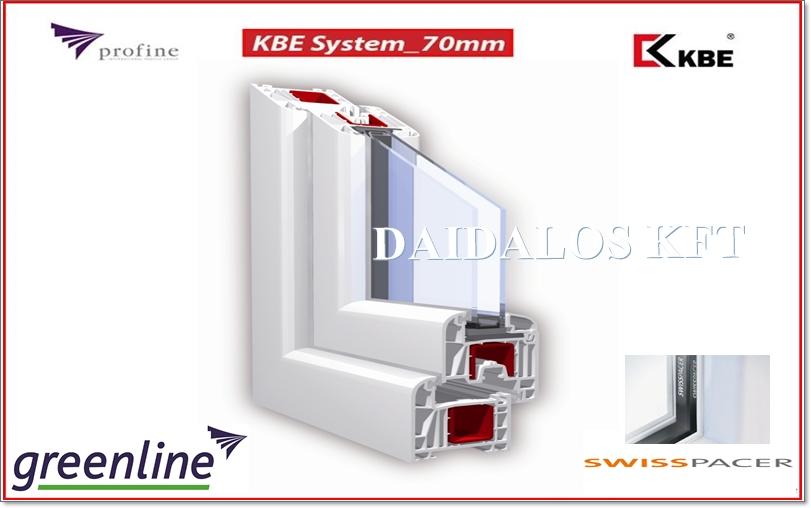 KBE Select 70