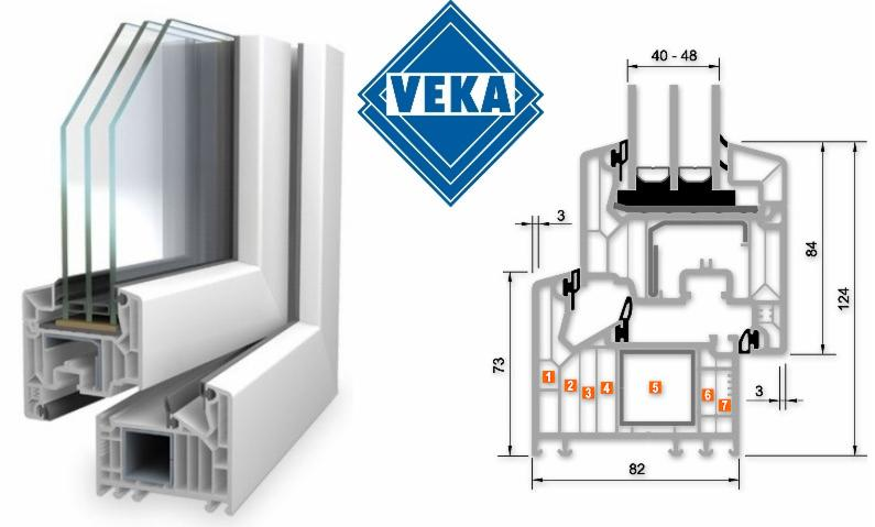 Veka Softline 82 MD Plus